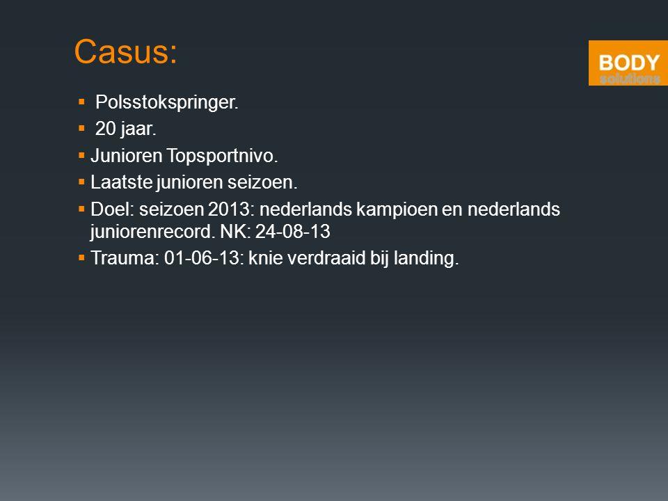 Casus:  Polsstokspringer.  20 jaar.  Junioren Topsportnivo.  Laatste junioren seizoen.  Doel: seizoen 2013: nederlands kampioen en nederlands jun