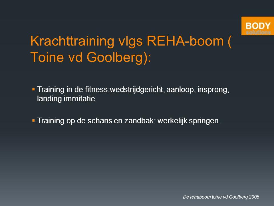 Krachttraining vlgs REHA-boom ( Toine vd Goolberg):  Training in de fitness:wedstrijdgericht, aanloop, insprong, landing immitatie.  Training op de