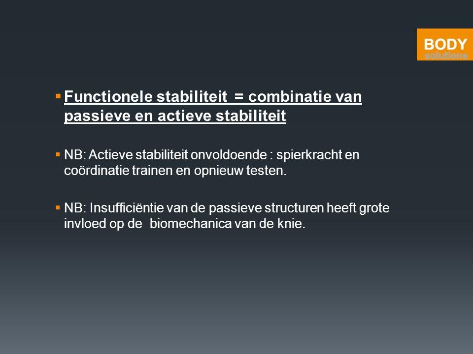  Functionele stabiliteit = combinatie van passieve en actieve stabiliteit  NB: Actieve stabiliteit onvoldoende : spierkracht en coördinatie trainen