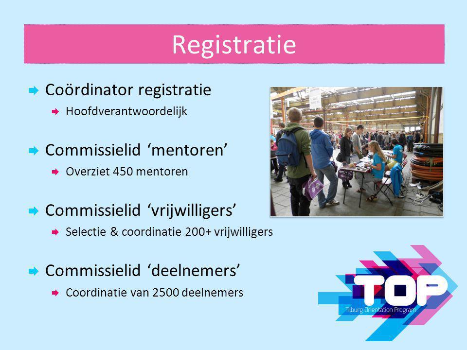 Registratie  Coördinator registratie  Hoofdverantwoordelijk  Commissielid 'mentoren'  Overziet 450 mentoren  Commissielid 'vrijwilligers'  Selec