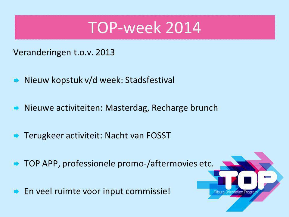 TOP-week 2014 Veranderingen t.o.v. 2013  Nieuw kopstuk v/d week: Stadsfestival  Nieuwe activiteiten: Masterdag, Recharge brunch  Terugkeer activite