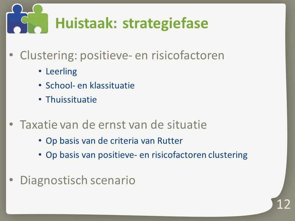 Clustering: positieve- en risicofactoren Leerling School- en klassituatie Thuissituatie Taxatie van de ernst van de situatie Op basis van de criteria