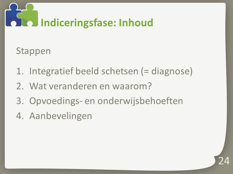 24 Indiceringsfase: Inhoud Stappen 1.Integratief beeld schetsen (= diagnose) 2.Wat veranderen en waarom? 3.Opvoedings- en onderwijsbehoeften 4.Aanbeve