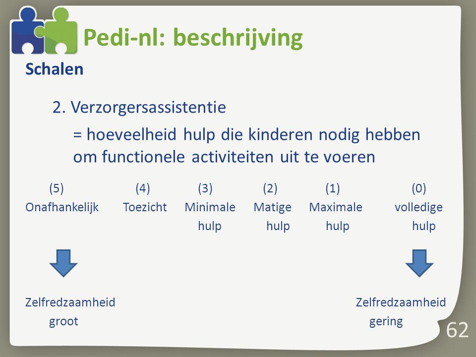62 Pedi-nl: beschrijving Schalen 2. Verzorgersassistentie = hoeveelheid hulp die kinderen nodig hebben om functionele activiteiten uit te voeren (5) (