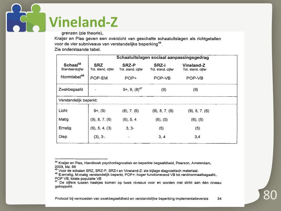 80 Vineland-Z