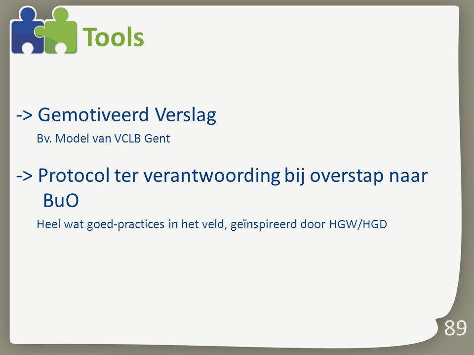 89 Tools -> Gemotiveerd Verslag Bv. Model van VCLB Gent -> Protocol ter verantwoording bij overstap naar BuO Heel wat goed-practices in het veld, geïn