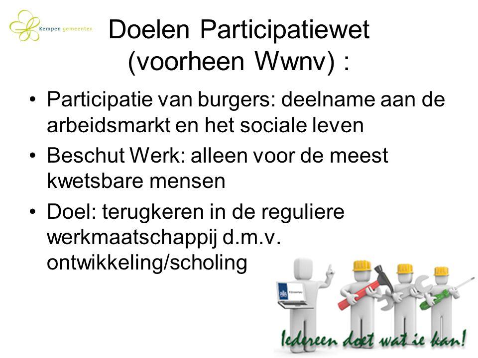 Doelen Participatiewet (voorheen Wwnv) : Participatie van burgers: deelname aan de arbeidsmarkt en het sociale leven Beschut Werk: alleen voor de mees