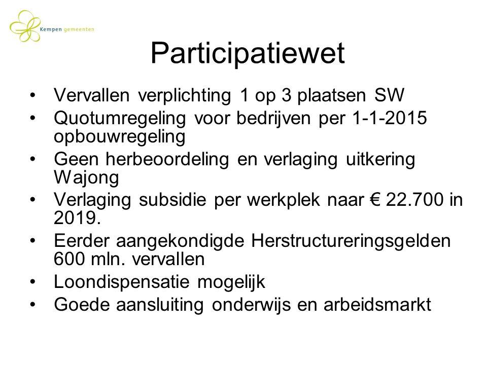 Participatiewet Vervallen verplichting 1 op 3 plaatsen SW Quotumregeling voor bedrijven per 1-1-2015 opbouwregeling Geen herbeoordeling en verlaging u