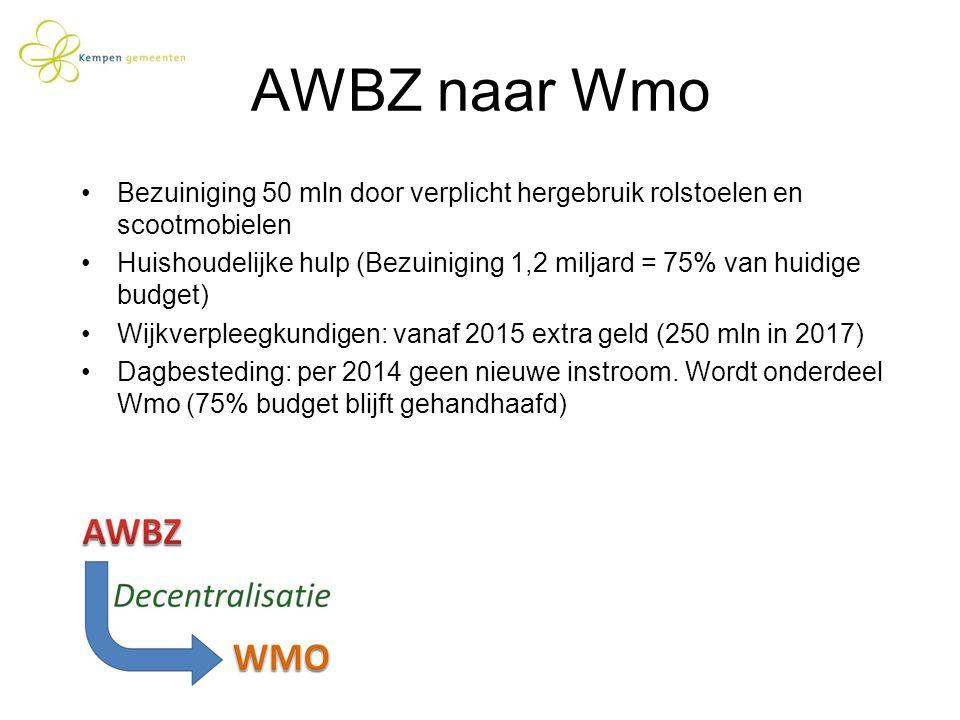 AWBZ naar Wmo Bezuiniging 50 mln door verplicht hergebruik rolstoelen en scootmobielen Huishoudelijke hulp (Bezuiniging 1,2 miljard = 75% van huidige