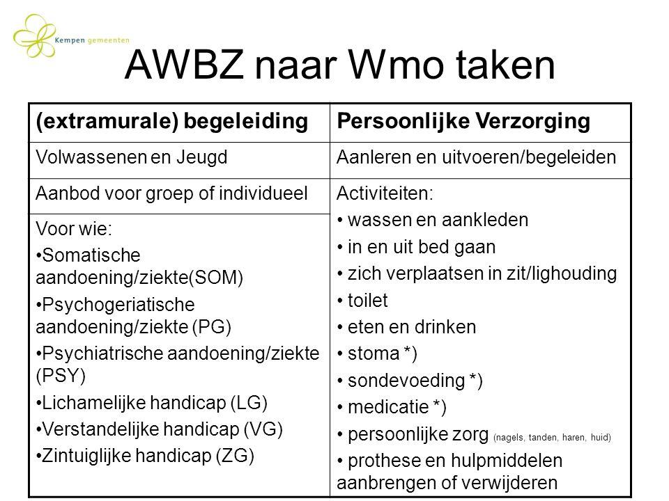 AWBZ naar Wmo taken (extramurale) begeleidingPersoonlijke Verzorging Volwassenen en JeugdAanleren en uitvoeren/begeleiden Aanbod voor groep of individ