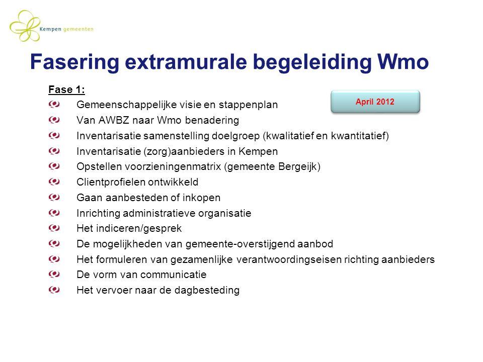 Fasering extramurale begeleiding Wmo Fase 1: Gemeenschappelijke visie en stappenplan Van AWBZ naar Wmo benadering Inventarisatie samenstelling doelgro