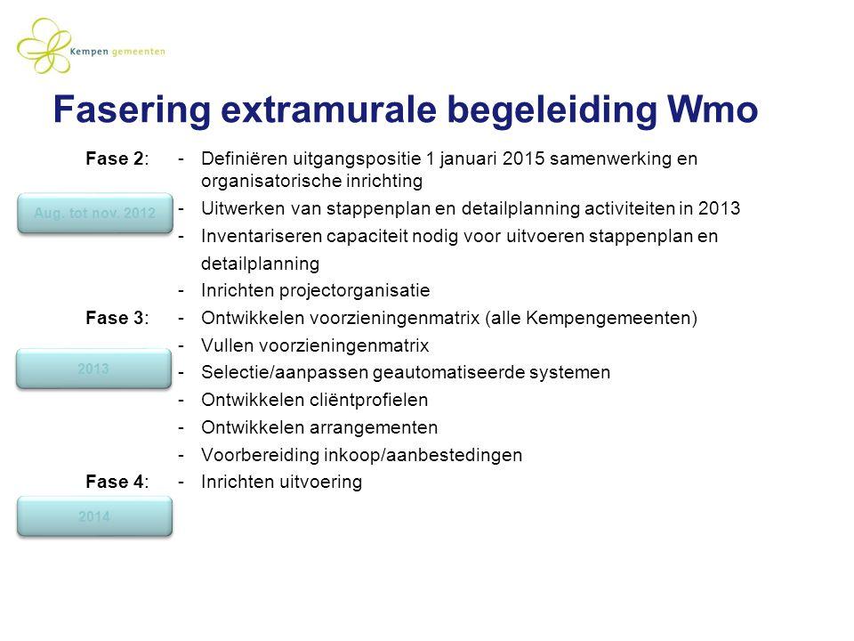 Fasering extramurale begeleiding Wmo Fase 2:- Definiëren uitgangspositie 1 januari 2015 samenwerking en organisatorische inrichting -Uitwerken van sta