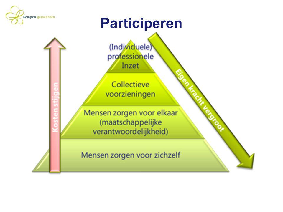 Participeren