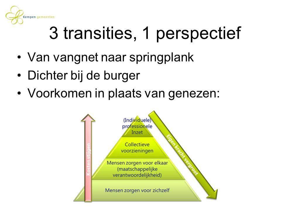3 transities, 1 perspectief Van vangnet naar springplank Dichter bij de burger Voorkomen in plaats van genezen: