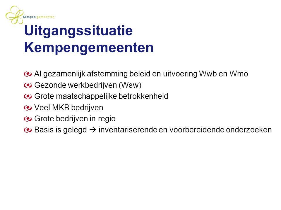 Uitgangssituatie Kempengemeenten Al gezamenlijk afstemming beleid en uitvoering Wwb en Wmo Gezonde werkbedrijven (Wsw) Grote maatschappelijke betrokke