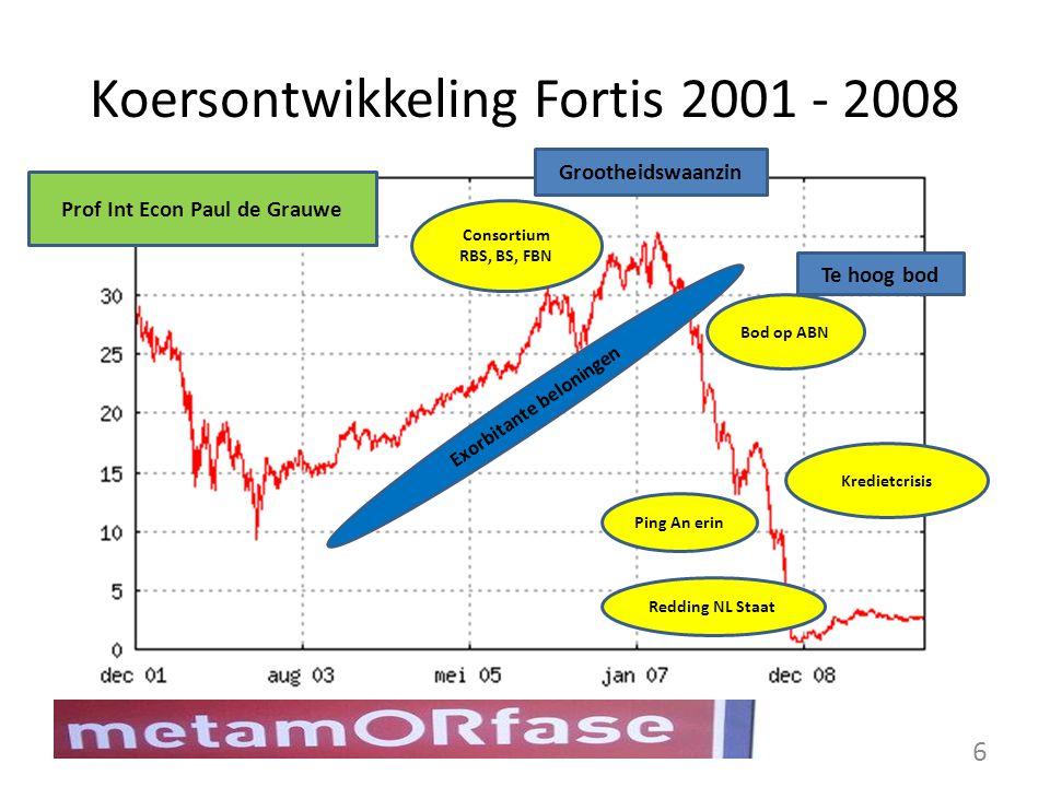 Koersontwikkeling Fortis 2001 - 2008 6 Consortium RBS, BS, FBN Bod op ABN Kredietcrisis Redding NL Staat Exorbitante beloningen Ping An erin Grootheid