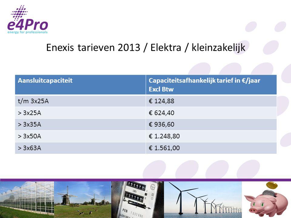 Enexis tarieven 2013 / Elektra / kleinzakelijk AansluitcapaciteitCapaciteitsafhankelijk tarief in €/jaar Excl Btw t/m 3x25A€ 124,88 > 3x25A€ 624,40 > 3x35A€ 936,60 > 3x50A€ 1.248,80 > 3x63A€ 1.561,00