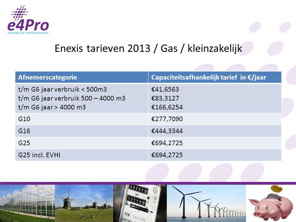 Enexis tarieven 2013 / Gas / kleinzakelijk AfnemerscategorieCapaciteitsafhankelijk tarief in €/jaar t/m G6 jaar verbruik < 500m3 t/m G6 jaar verbruik 500 – 4000 m3 t/m G6 jaar > 4000 m3 €41,6563 €83,3127 €166,6254 G10€277,7090 G16€444,3344 G25€694,2725 G25 incl.