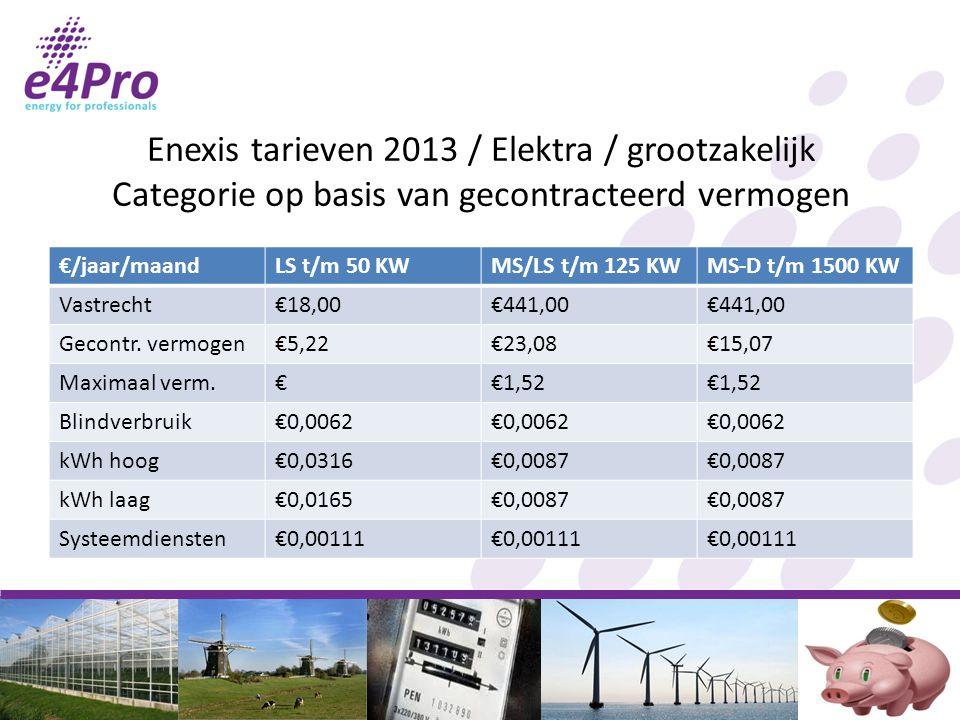 Enexis tarieven 2013 / Elektra / grootzakelijk Categorie op basis van gecontracteerd vermogen €/jaar/maandLS t/m 50 KWMS/LS t/m 125 KWMS-D t/m 1500 KW Vastrecht€18,00€441,00 Gecontr.