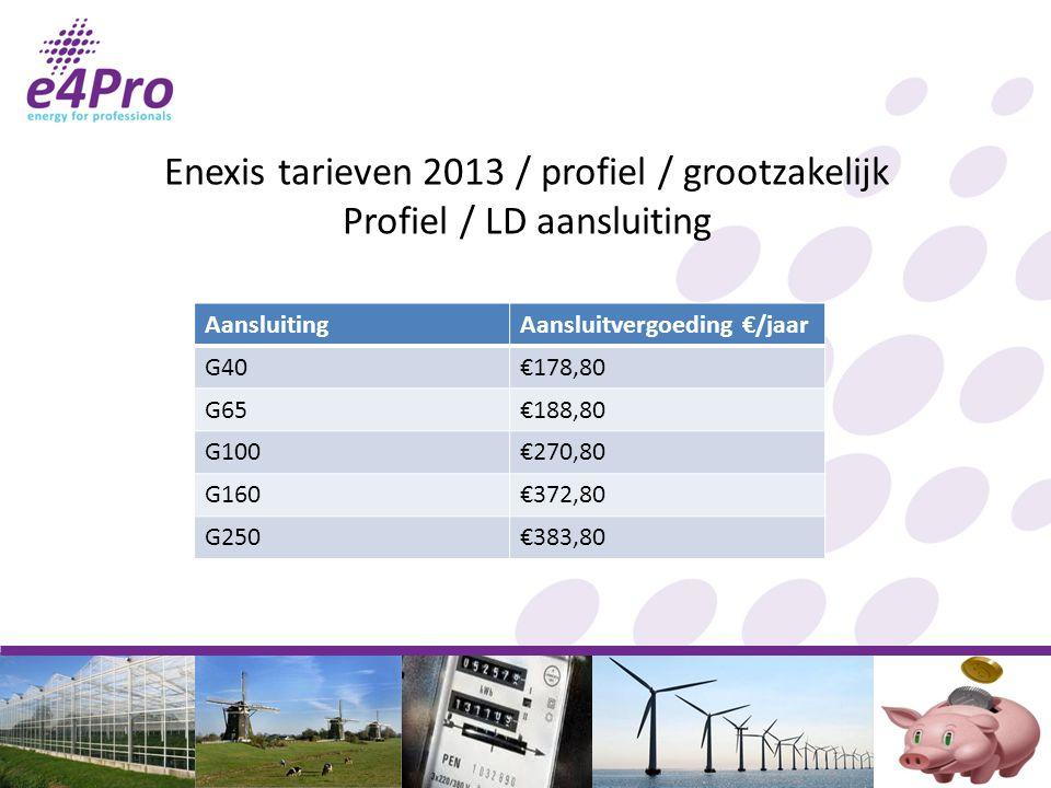 Enexis tarieven 2013 / profiel / grootzakelijk Profiel / LD aansluiting AansluitingAansluitvergoeding €/jaar G40€178,80 G65€188,80 G100€270,80 G160€372,80 G250€383,80
