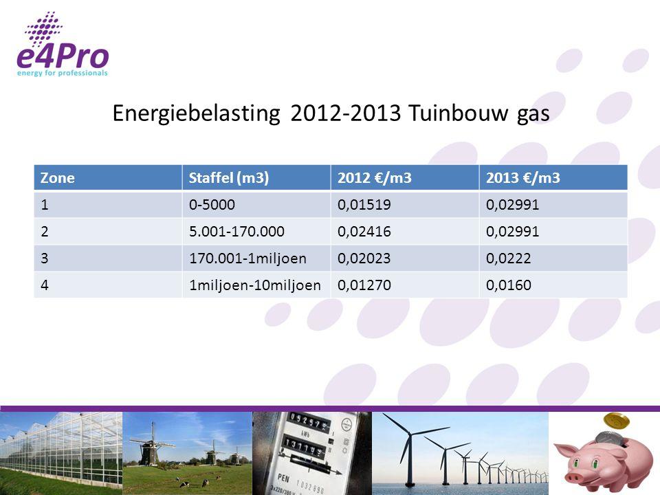 Energiebelasting 2012-2013 Tuinbouw gas ZoneStaffel (m3)2012 €/m32013 €/m3 10-50000,015190,02991 25.001-170.0000,024160,02991 3170.001-1miljoen0,020230,0222 41miljoen-10miljoen0,012700,0160