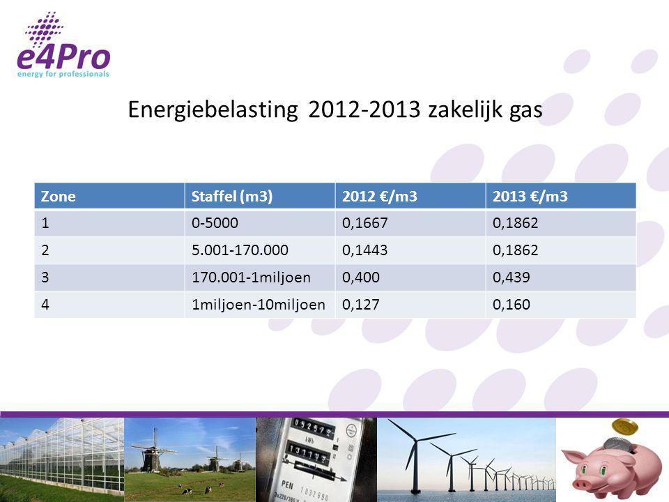 Energiebelasting 2012-2013 zakelijk gas ZoneStaffel (m3)2012 €/m32013 €/m3 10-50000,16670,1862 25.001-170.0000,14430,1862 3170.001-1miljoen0,4000,439 41miljoen-10miljoen0,1270,160