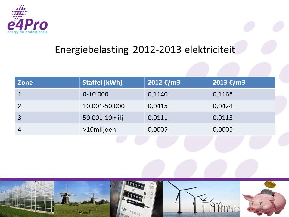 Energiebelasting 2012-2013 elektriciteit ZoneStaffel (kWh)2012 €/m32013 €/m3 10-10.0000,11400,1165 210.001-50.0000,04150,0424 350.001-10milj0,01110,0113 4>10miljoen0,0005