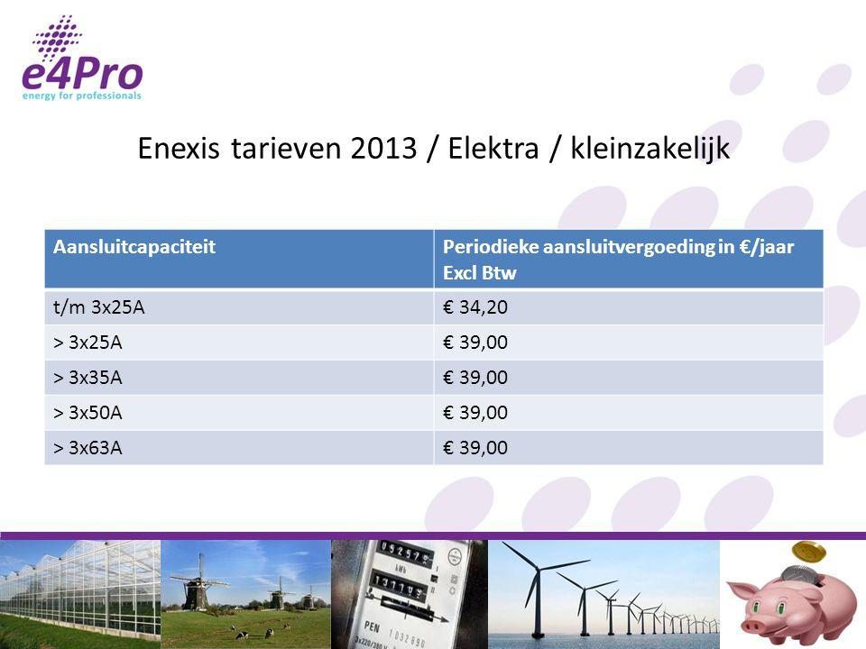 Enexis tarieven 2013 / Elektra / kleinzakelijk AansluitcapaciteitPeriodieke aansluitvergoeding in €/jaar Excl Btw t/m 3x25A€ 34,20 > 3x25A€ 39,00 > 3x35A€ 39,00 > 3x50A€ 39,00 > 3x63A€ 39,00