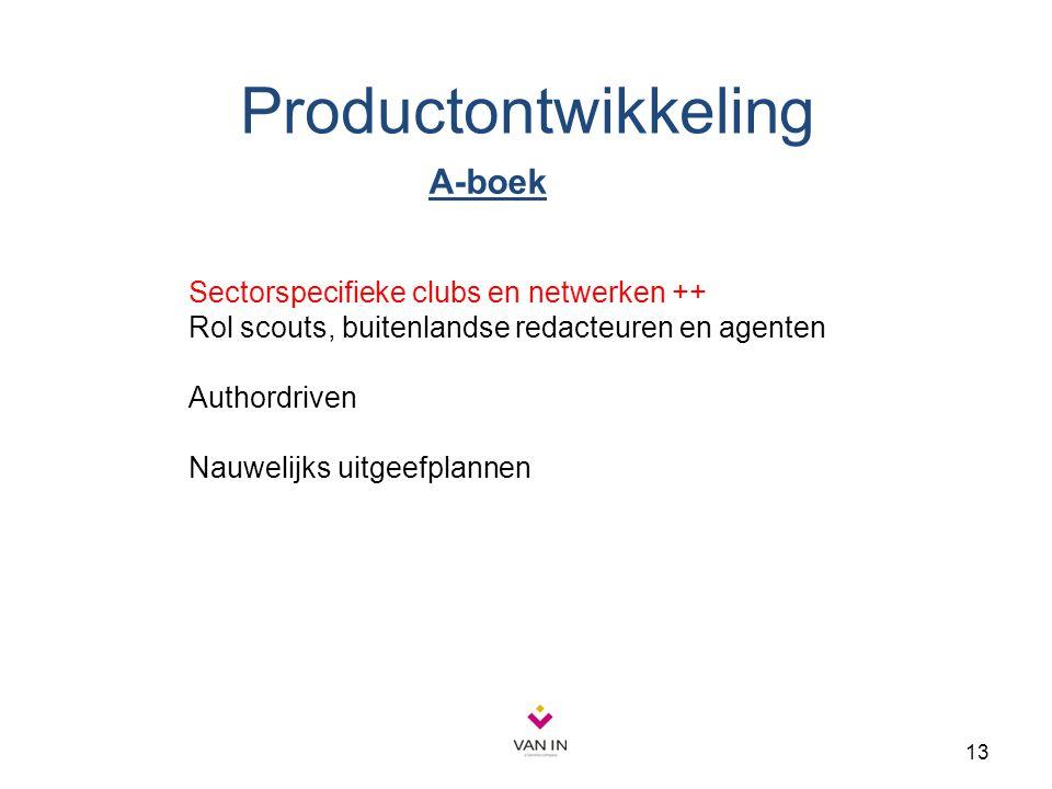 13 A-boek Productontwikkeling Sectorspecifieke clubs en netwerken ++ Rol scouts, buitenlandse redacteuren en agenten Authordriven Nauwelijks uitgeefpl