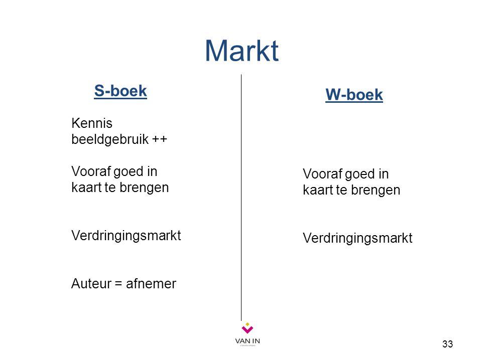 33 S-boek W-boek Kennis beeldgebruik ++ Vooraf goed in kaart te brengen Verdringingsmarkt Auteur = afnemer Vooraf goed in kaart te brengen Verdringing