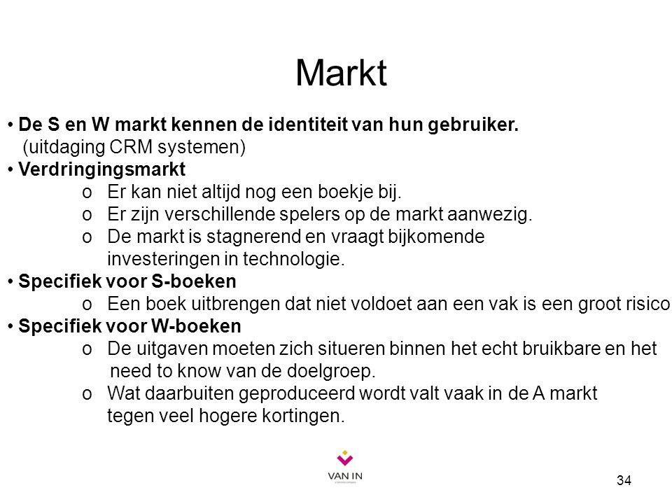 34 De S en W markt kennen de identiteit van hun gebruiker. (uitdaging CRM systemen) Verdringingsmarkt o Er kan niet altijd nog een boekje bij. o Er zi