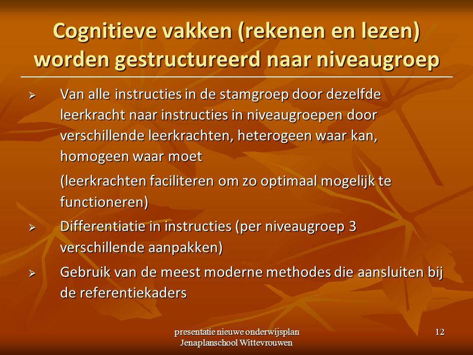 presentatie nieuwe onderwijsplan Jenaplanschool Wittevrouwen 12 Cognitieve vakken (rekenen en lezen) worden gestructureerd naar niveaugroep  Van alle
