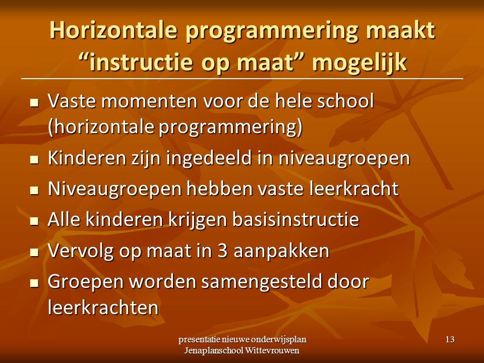"""presentatie nieuwe onderwijsplan Jenaplanschool Wittevrouwen 13 Horizontale programmering maakt """"instructie op maat"""" mogelijk Vaste momenten voor de h"""