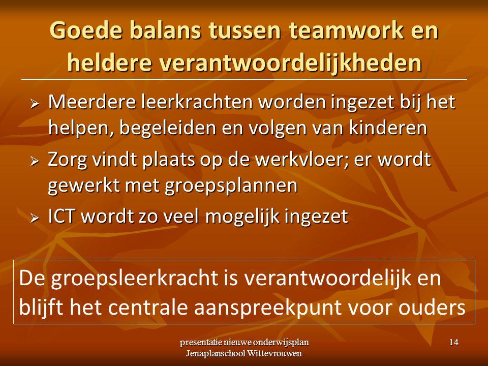 presentatie nieuwe onderwijsplan Jenaplanschool Wittevrouwen 14 Goede balans tussen teamwork en heldere verantwoordelijkheden  Meerdere leerkrachten