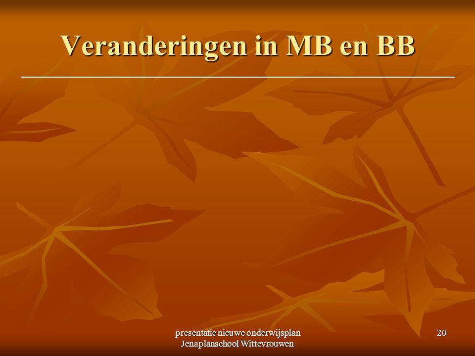 presentatie nieuwe onderwijsplan Jenaplanschool Wittevrouwen 20 Veranderingen in MB en BB