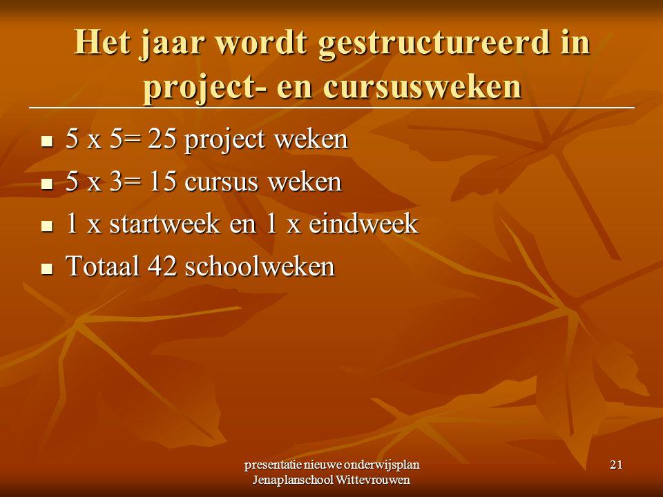 presentatie nieuwe onderwijsplan Jenaplanschool Wittevrouwen 21 Het jaar wordt gestructureerd in project- en cursusweken 5 x 5= 25 project weken 5 x 5