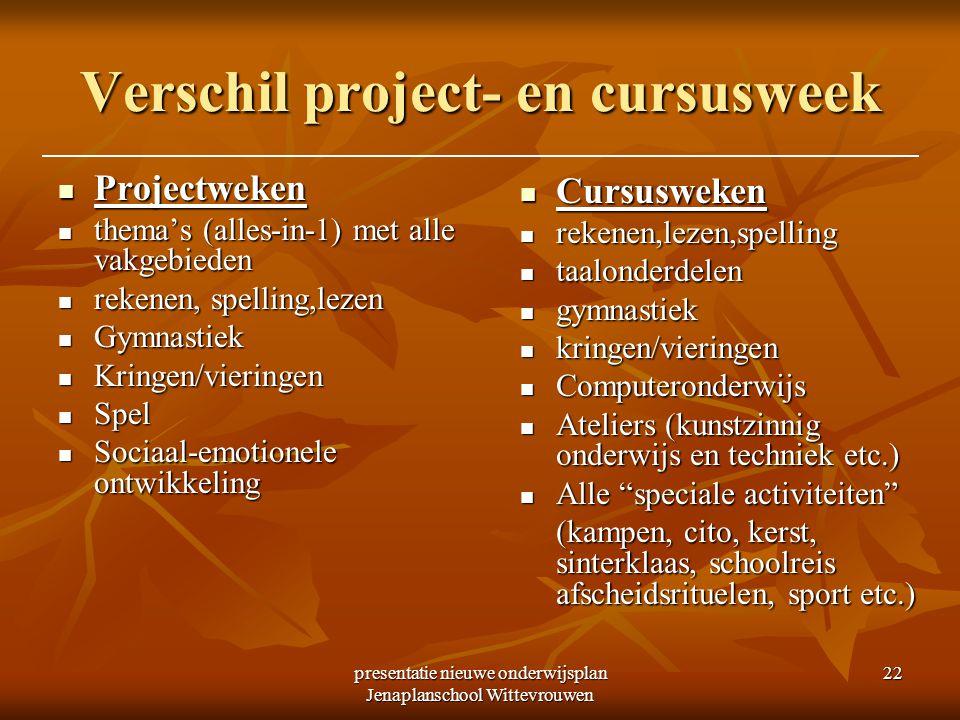 presentatie nieuwe onderwijsplan Jenaplanschool Wittevrouwen 22 Verschil project- en cursusweek Projectweken Projectweken thema's (alles-in-1) met all