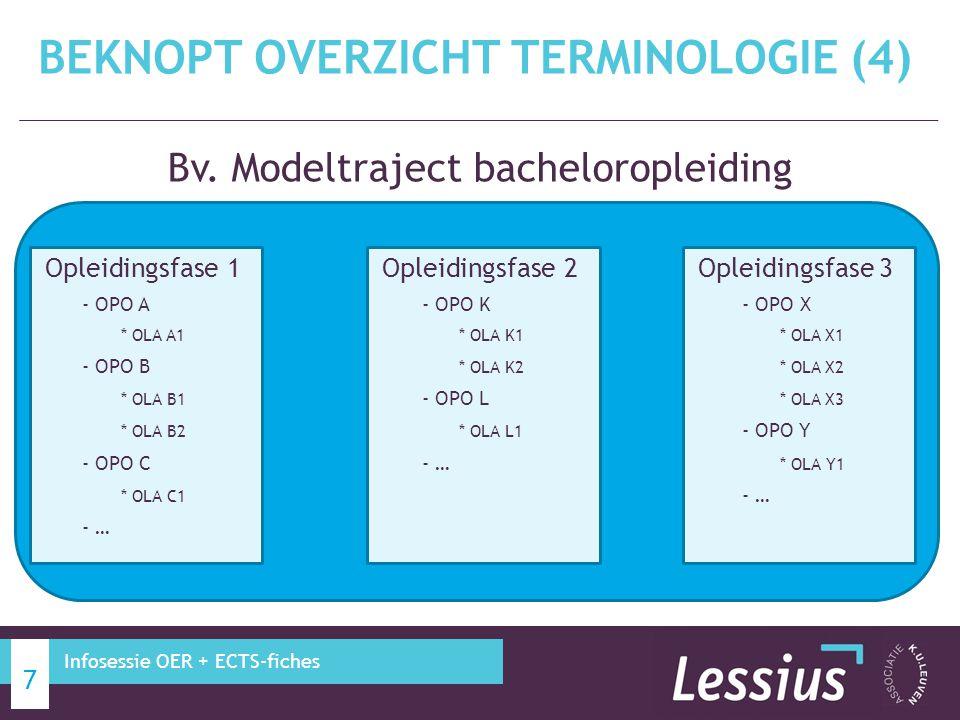 Bv. Modeltraject bacheloropleiding Opleidingsfase 1Opleidingsfase 2Opleidingsfase 3 - OPO A- OPO K- OPO X * OLA A1* OLA K1* OLA X1 - OPO B * OLA K2* O