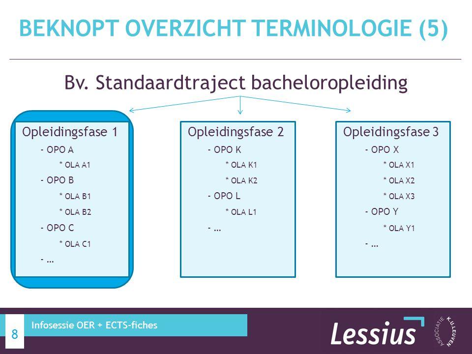 Bv. Standaardtraject bacheloropleiding Opleidingsfase 1Opleidingsfase 2Opleidingsfase 3 - OPO A- OPO K- OPO X * OLA A1* OLA K1* OLA X1 - OPO B * OLA K