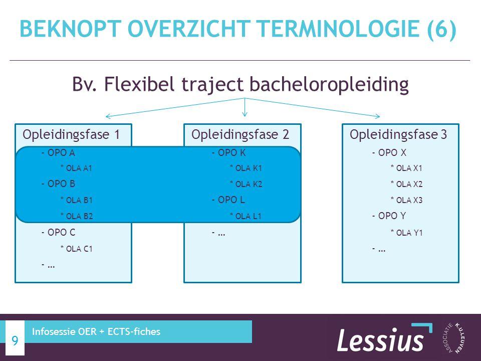 Bv. Flexibel traject bacheloropleiding Opleidingsfase 1Opleidingsfase 2Opleidingsfase 3 - OPO A- OPO K- OPO X * OLA A1* OLA K1* OLA X1 - OPO B * OLA K