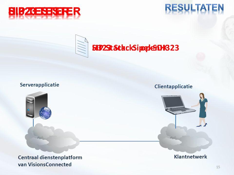 15 Centraal dienstenplatform van VisionsConnected Klantnetwerk Serverapplicatie Clientapplicatie SIP Stack: SipekSDKH323 Stack: openH323