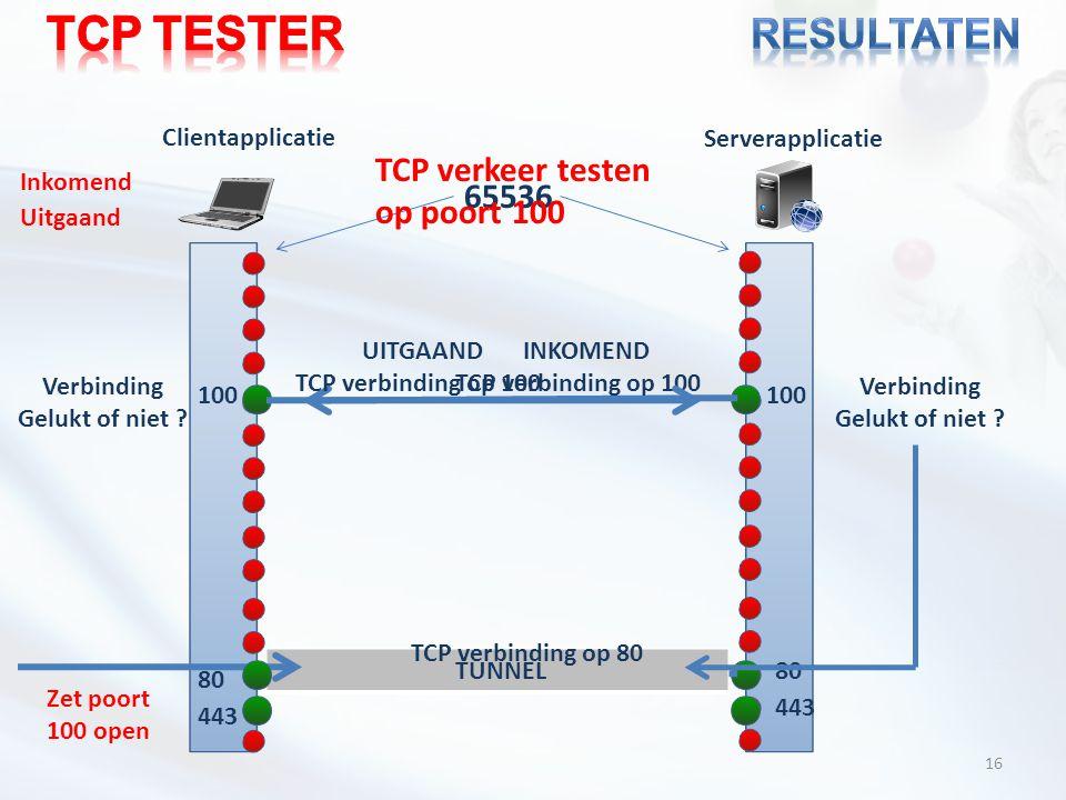 16 Serverapplicatie Clientapplicatie 65536 80 443 TCP verbinding op 80 TUNNEL TCP verkeer testen op poort 100 100 Zet poort 100 open 100 INKOMEND TCP