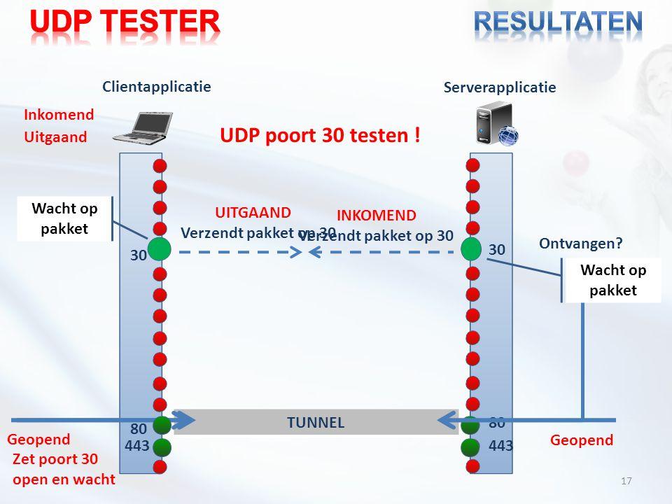 17 Serverapplicatie Clientapplicatie UDP poort 30 testen ! 80 443 TUNNEL Zet poort 30 open en wacht 30 Geopend UITGAAND Verzendt pakket op 30 Ontvange