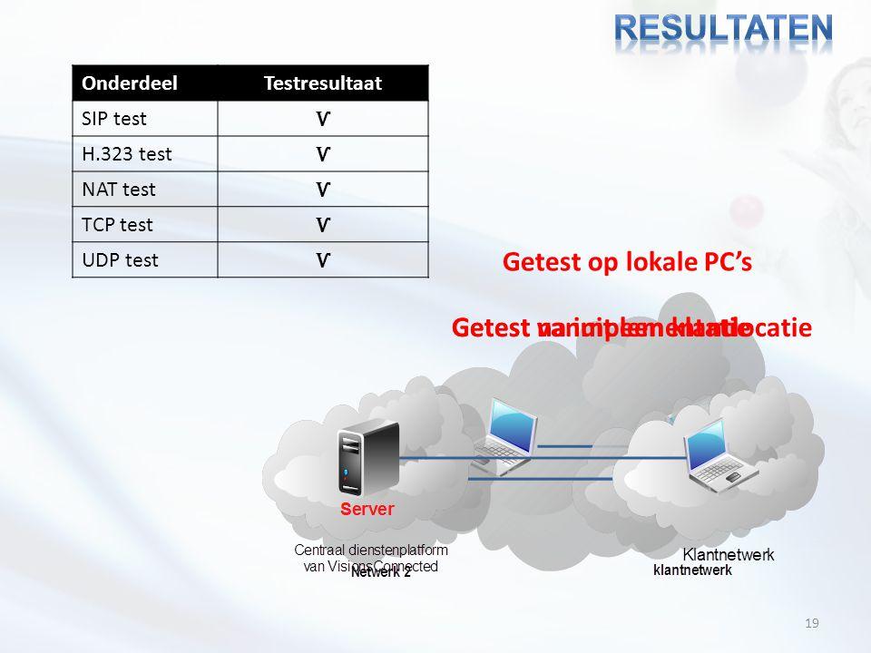 19 OnderdeelTestresultaat SIP test Ѵ H.323 test Ѵ NAT test Ѵ TCP test Ѵ UDP test Ѵ Getest op lokale PC's Getest vanuit een klantlocatieGetest na imple