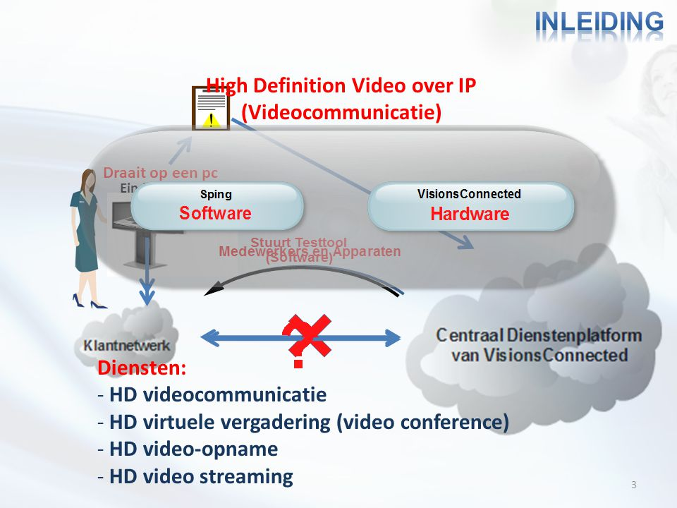 3 Eindpunt Draait op een pc High Definition Video over IP (Videocommunicatie) Diensten: - HD videocommunicatie - HD virtuele vergadering (video conference) - HD video-opname - HD video streaming