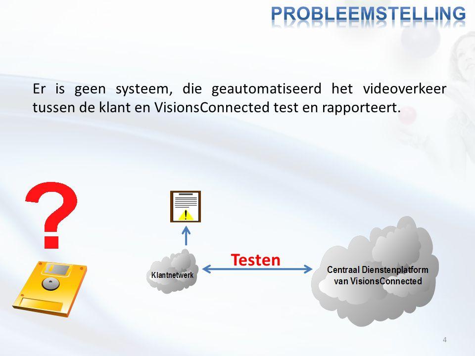 4 Er is geen systeem, die geautomatiseerd het videoverkeer tussen de klant en VisionsConnected test en rapporteert. Testen