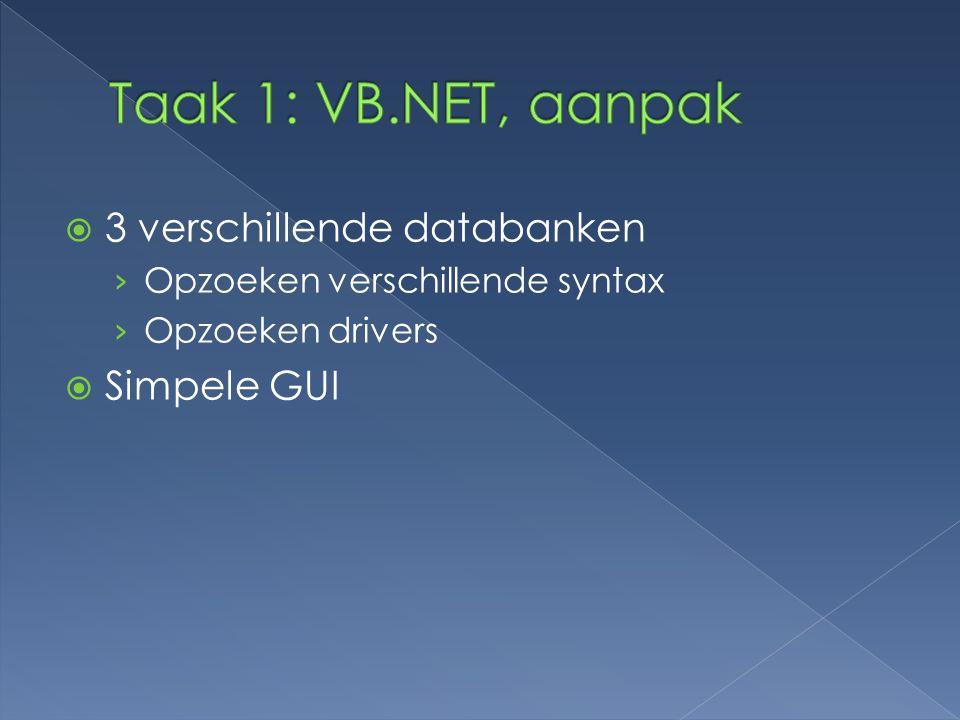  3 verschillende databanken › Opzoeken verschillende syntax › Opzoeken drivers  Simpele GUI