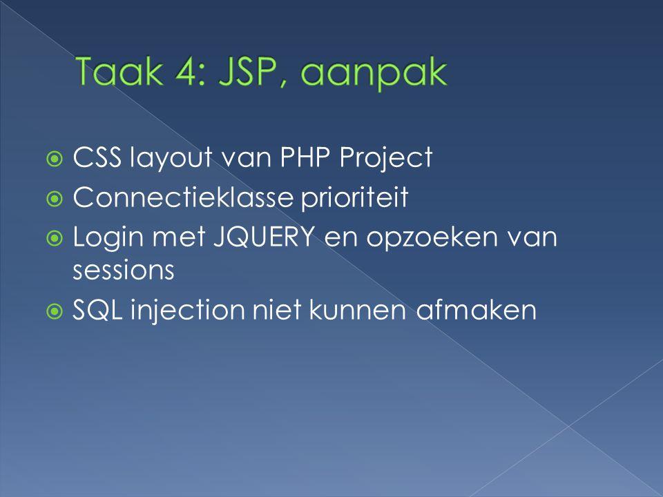  CSS layout van PHP Project  Connectieklasse prioriteit  Login met JQUERY en opzoeken van sessions  SQL injection niet kunnen afmaken