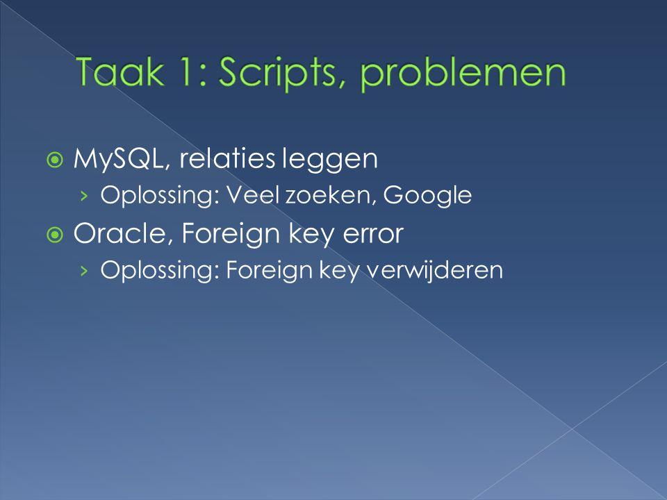  MySQL, relaties leggen › Oplossing: Veel zoeken, Google  Oracle, Foreign key error › Oplossing: Foreign key verwijderen