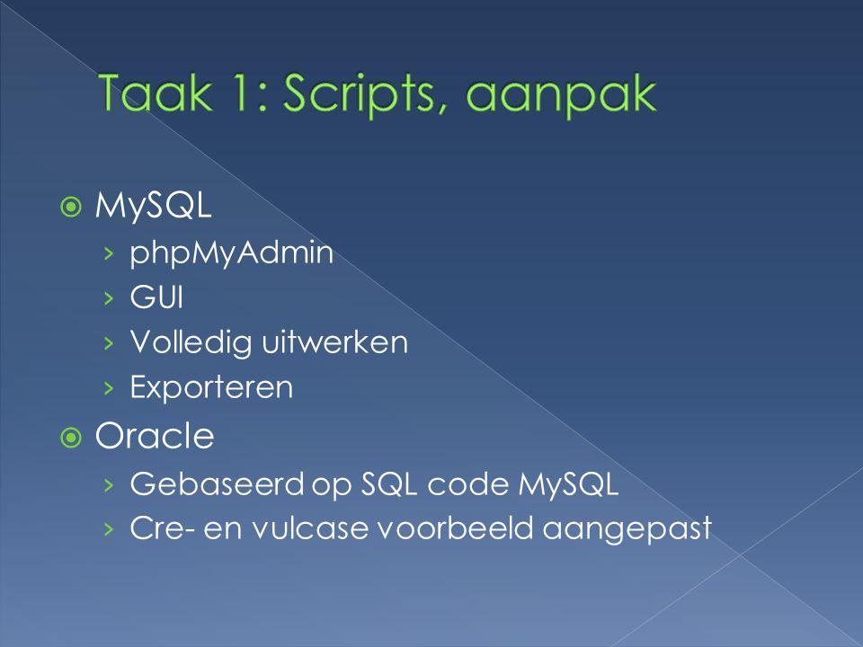  MySQL › phpMyAdmin › GUI › Volledig uitwerken › Exporteren  Oracle › Gebaseerd op SQL code MySQL › Cre- en vulcase voorbeeld aangepast